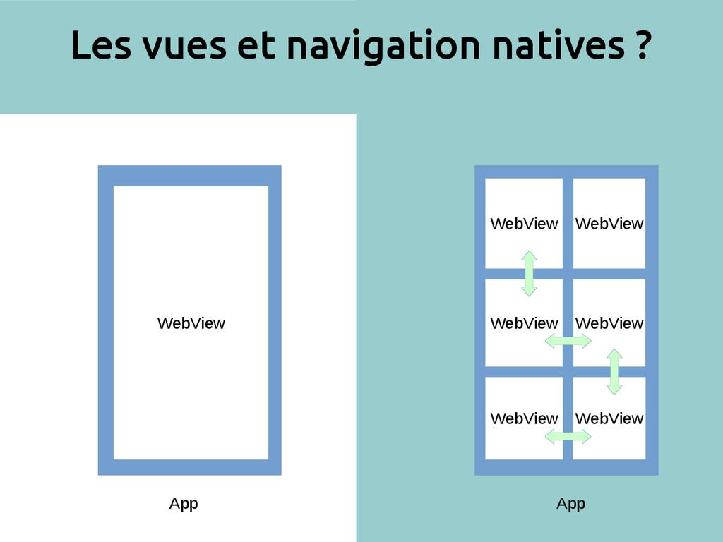 Les vues et navigation natives ? WebView App Ap...
