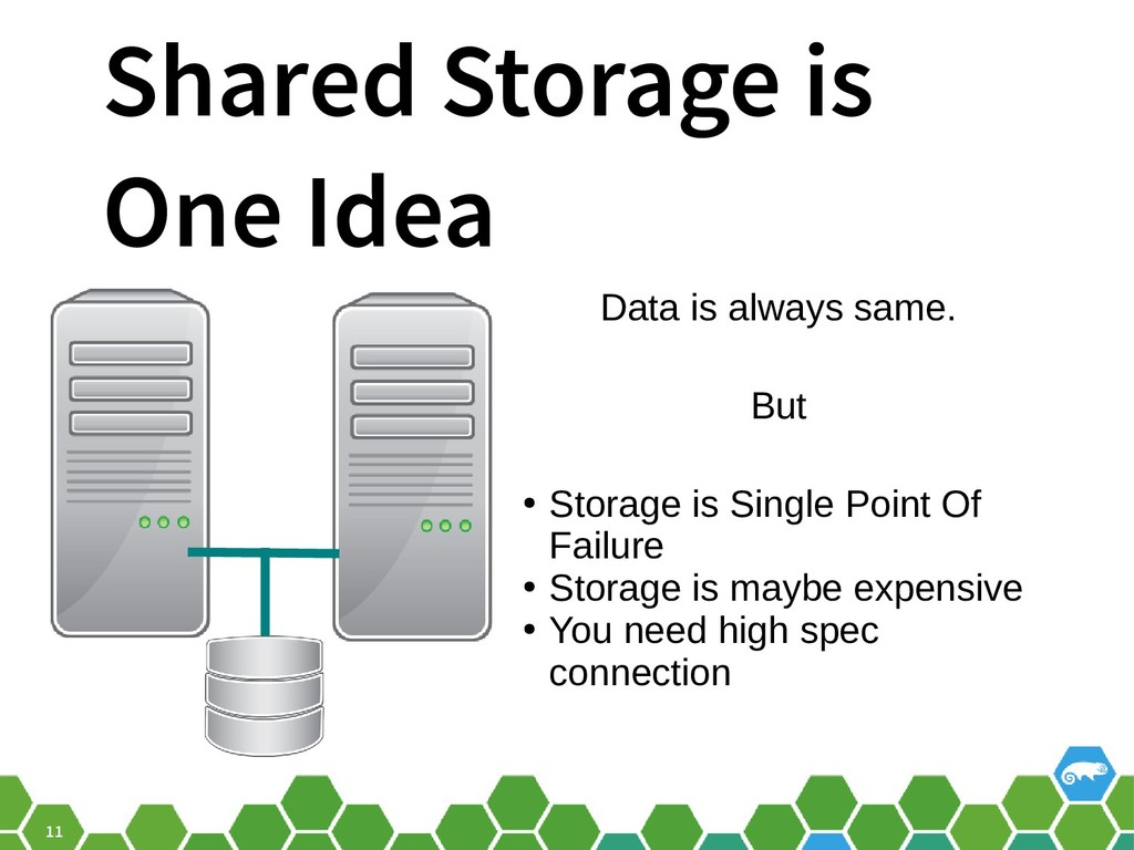 11 Shared Storage is One Idea Data is always sa...