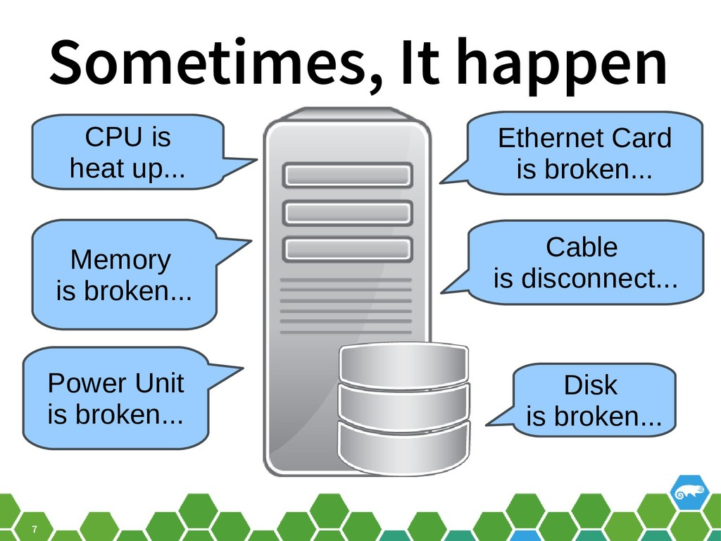 7 Sometimes, It happen Memory is broken... CPU ...