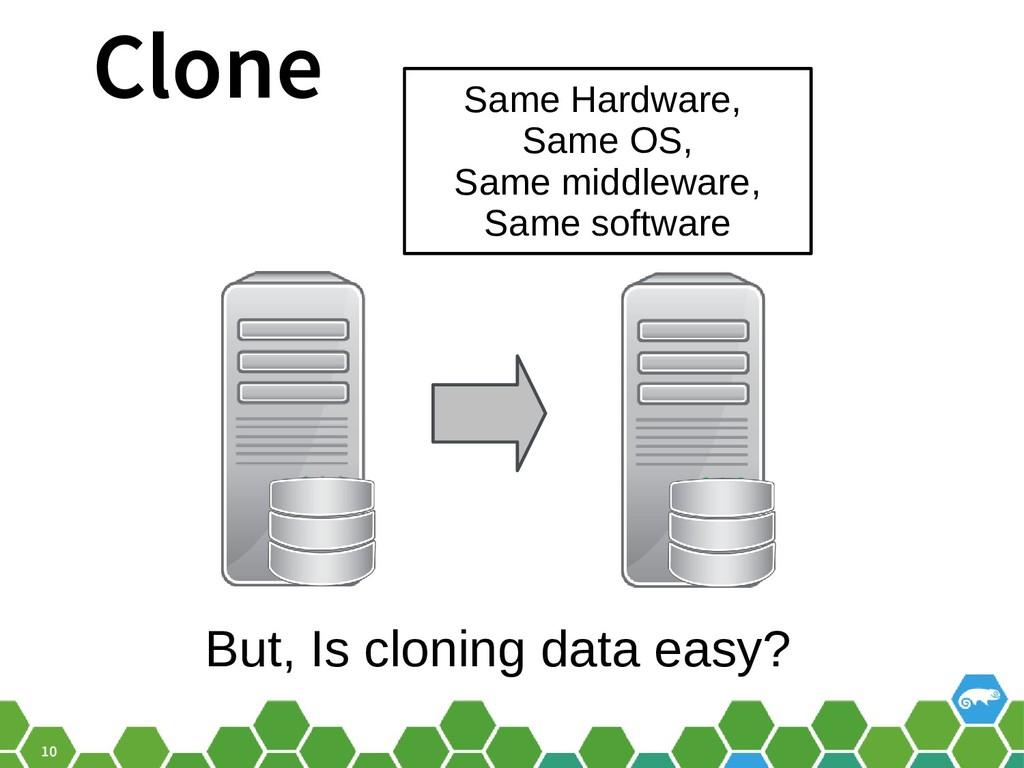 10 Clone Same Hardware, Same OS, Same middlewar...