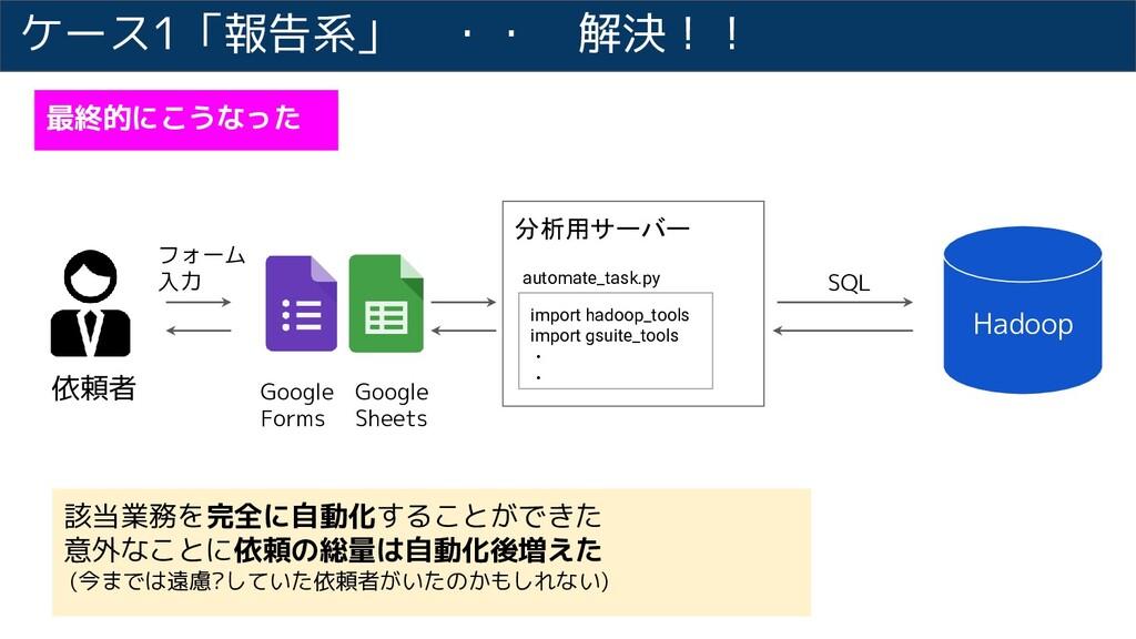 分析用サーバー ケース1「報告系」 ・・ 解決!! Hadoop 依頼者 Google She...
