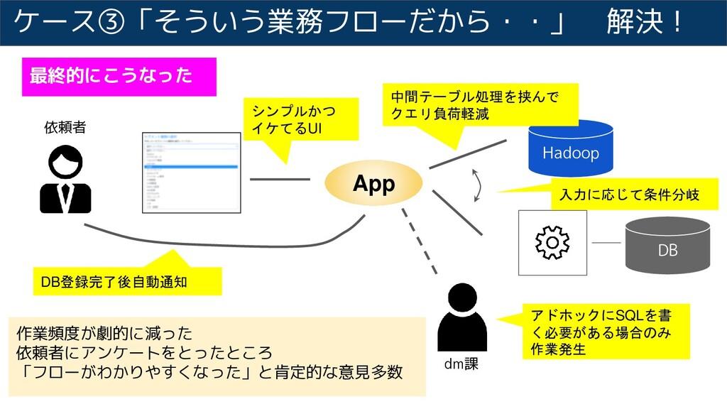 ケース③「そういう業務フローだから・・」 解決! 依頼者 Hadoop DB App シンプル...