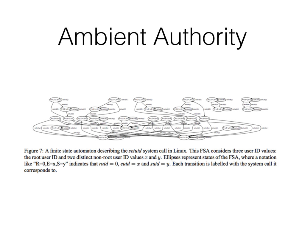 Ambient Authority