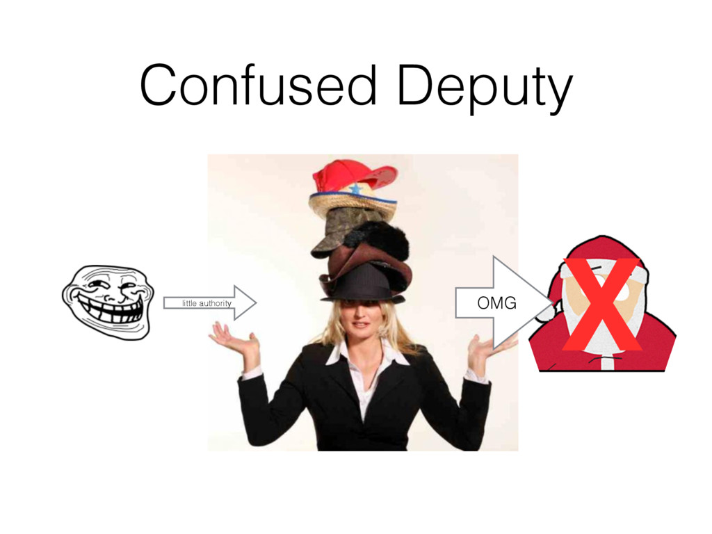 Confused Deputy X little authority OMG