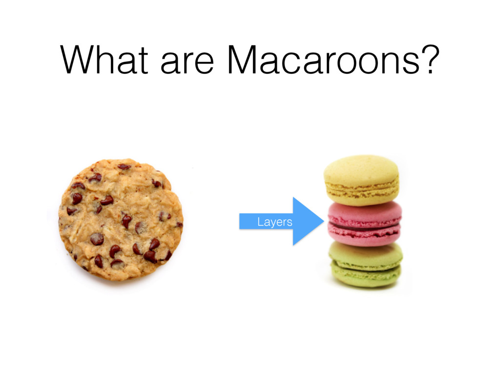 What are Macaroons? Layers