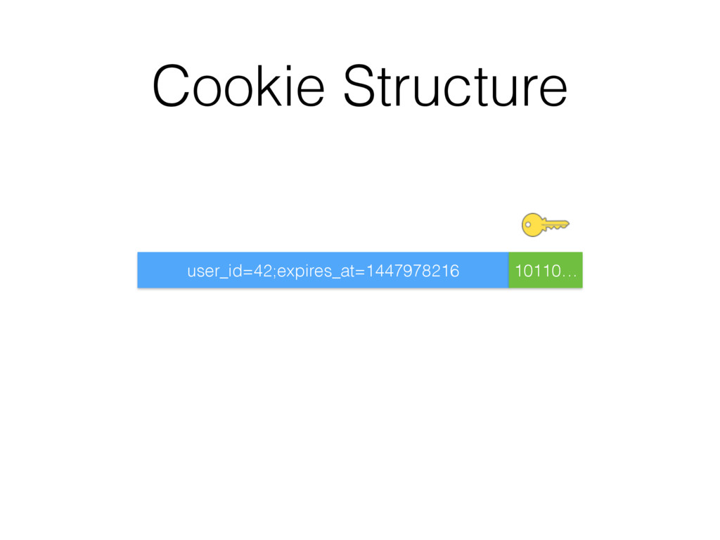 Cookie Structure user_id=42;expires_at=14479782...