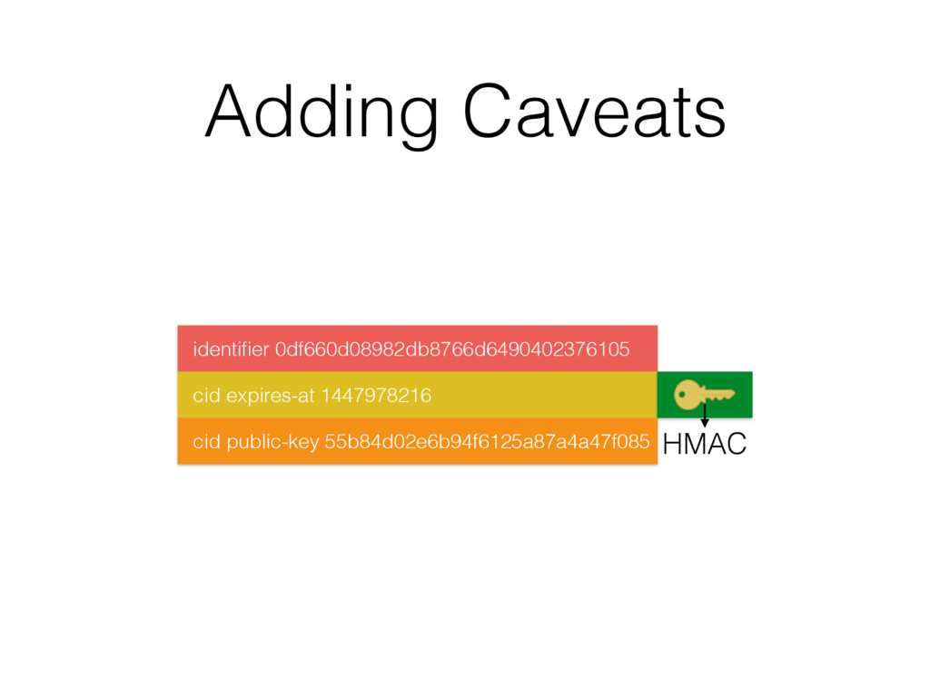 Adding Caveats identifier 0df660d08982db8766d649...