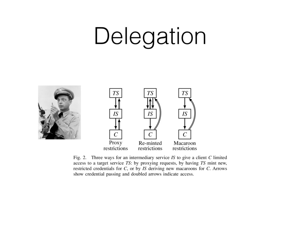 Delegation TS IS C TS IS C TS IS C Proxy Re-min...