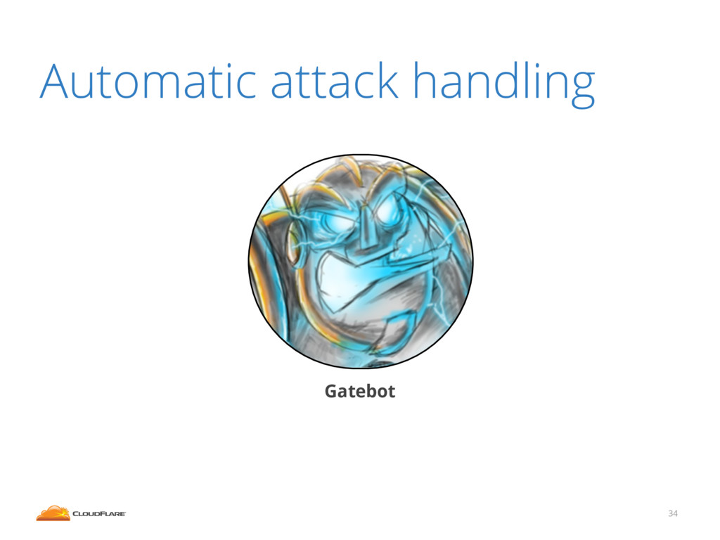 34 Gatebot Automatic attack handling