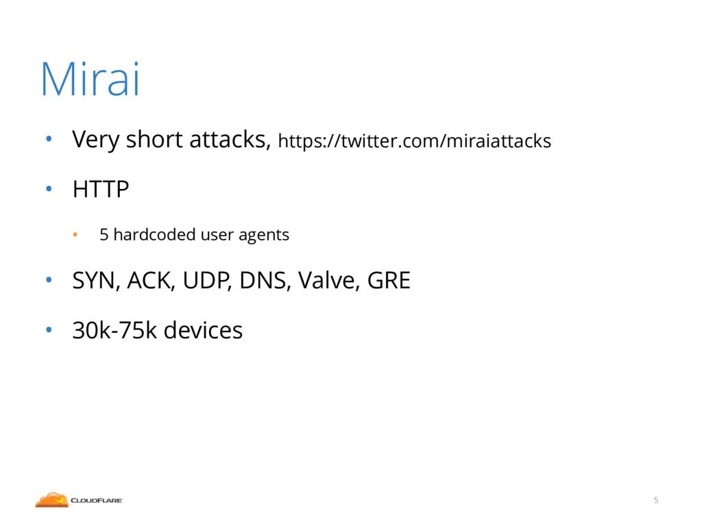 Mirai • Very short attacks, https://twitter.com...