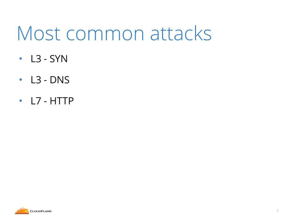 Most common attacks • L3 - SYN • L3 - DNS • L7 ...