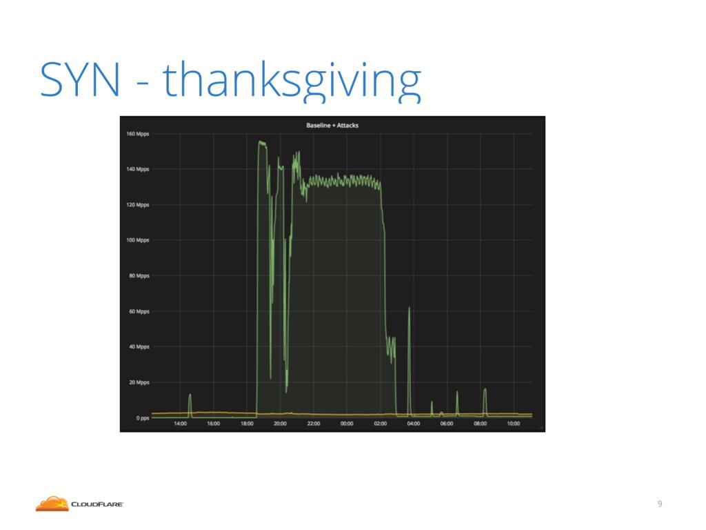 SYN - thanksgiving 9