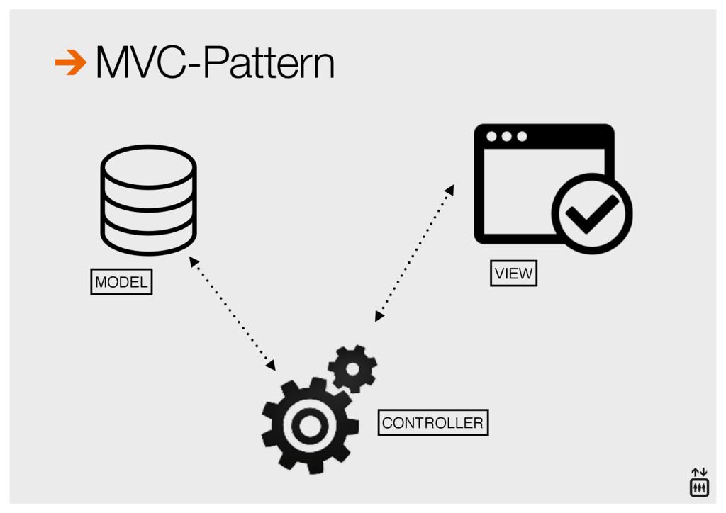 MVC-Pattern VIEW CONTROLLER MODEL