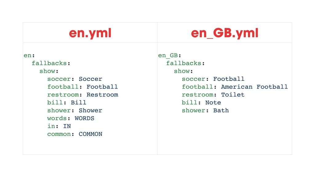en.yml en_GB.yml en: fallbacks: show: soccer: S...