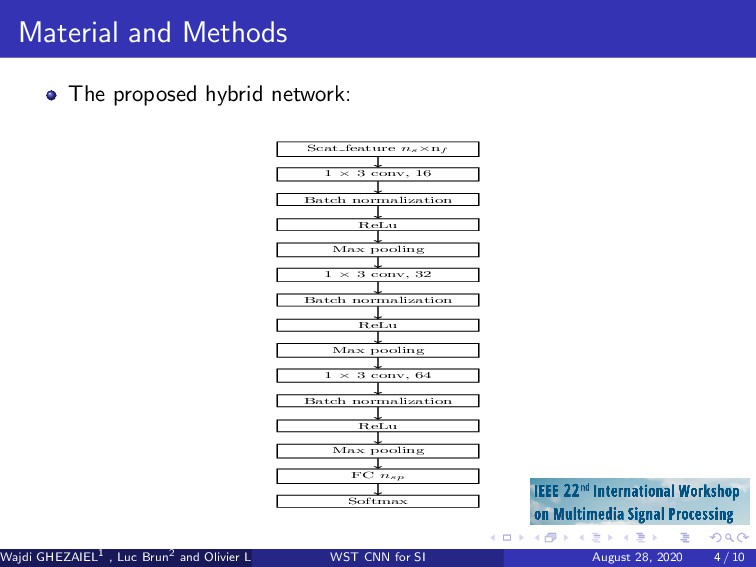 Material and Methods The proposed hybrid networ...