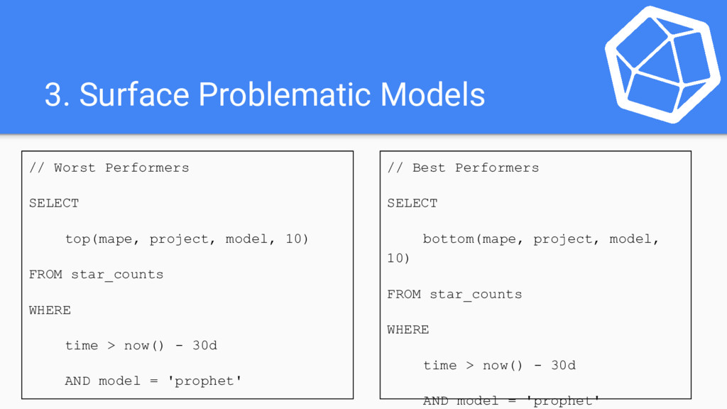 3. Surface Problematic Models // Best Performer...