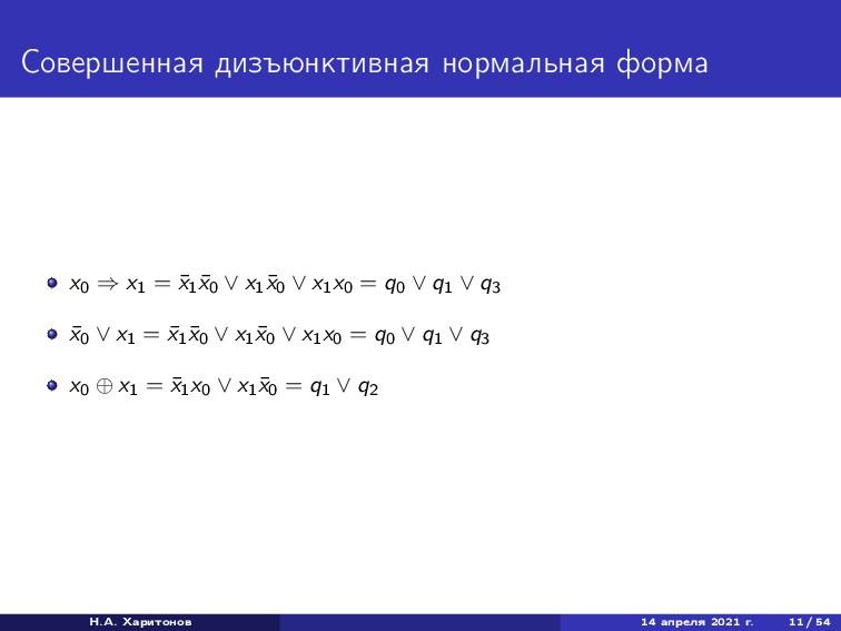 Совершенная дизъюнктивная нормальная форма x0 ⇒...