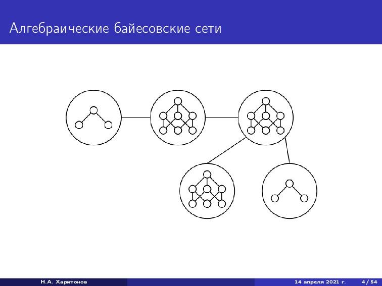 Алгебраические байесовские сети Н.А. Харитонов ...