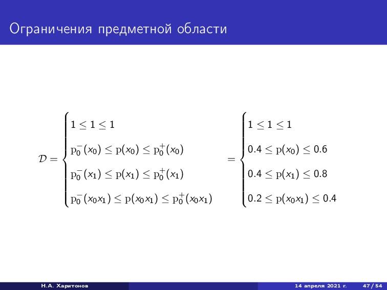 Ограничения предметной области D =       ...