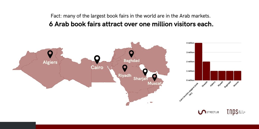 Fact: many of the largest book fairs in the wor...