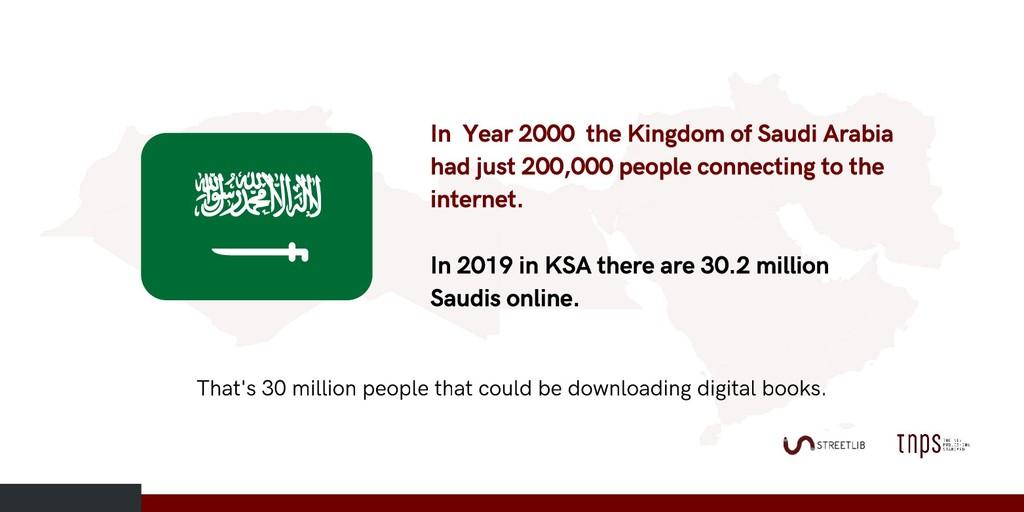 In Year 2000 the Kingdom of Saudi Arabia had ju...
