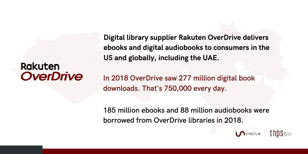 Digital library supplier Rakuten OverDrive deli...