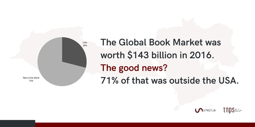 The Global Book Market was worth $143 billion i...