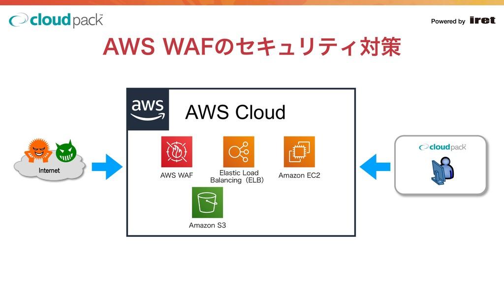 """""""848""""'ͷηΩϡϦςΟରࡦ AWS Cloud  """"848""""' &MB..."""