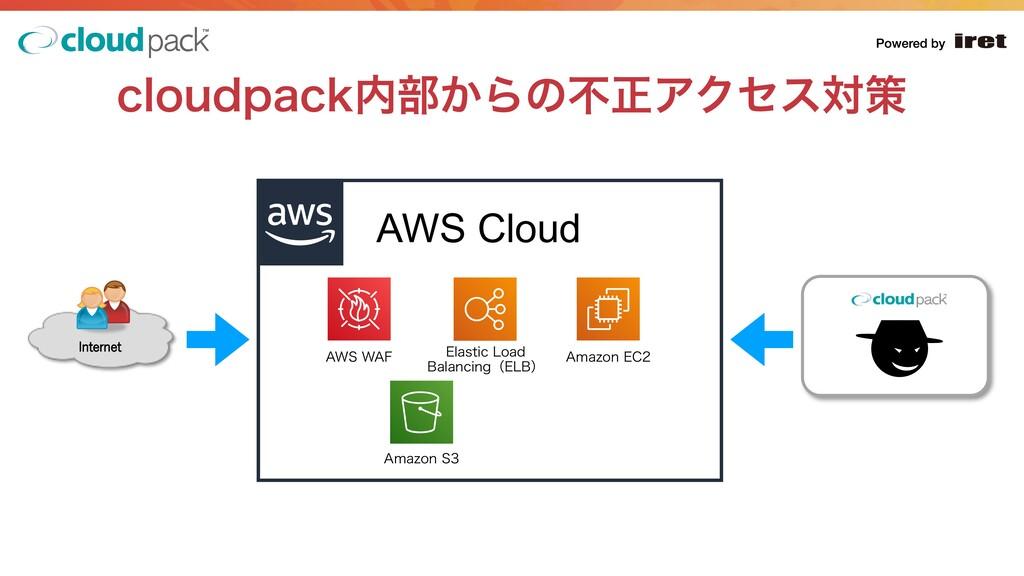 "DMPVEQBDL෦͔Βͷෆਖ਼ΞΫηεରࡦ AWS Cloud  ""848..."