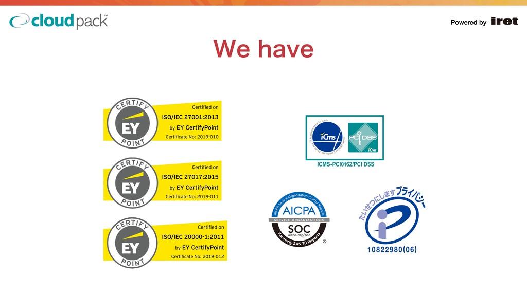 8FIBWF ICMS-PCI0162/PCI DSS SOC aicpa.org/soc ...