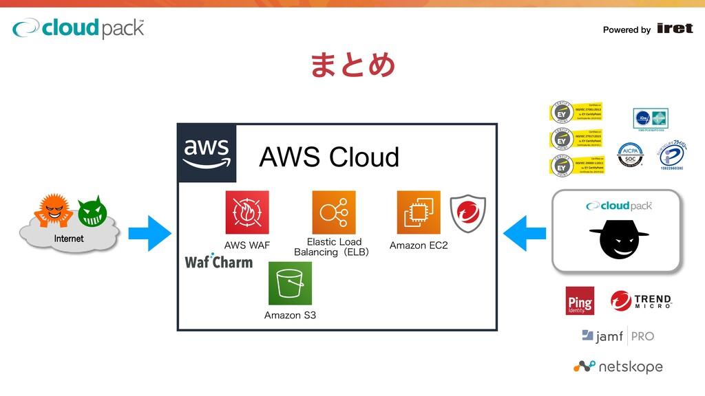 ·ͱΊ AWS Cloud  ICMS-PCI0162/PCI DSS SOC...