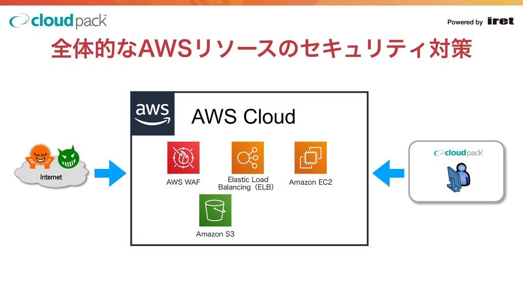 """શମతͳ""""84ϦιʔεͷηΩϡϦςΟରࡦ AWS Cloud  """"848""""'..."""