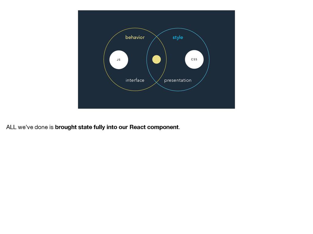 H T M L J S C S S interface presentation behavi...