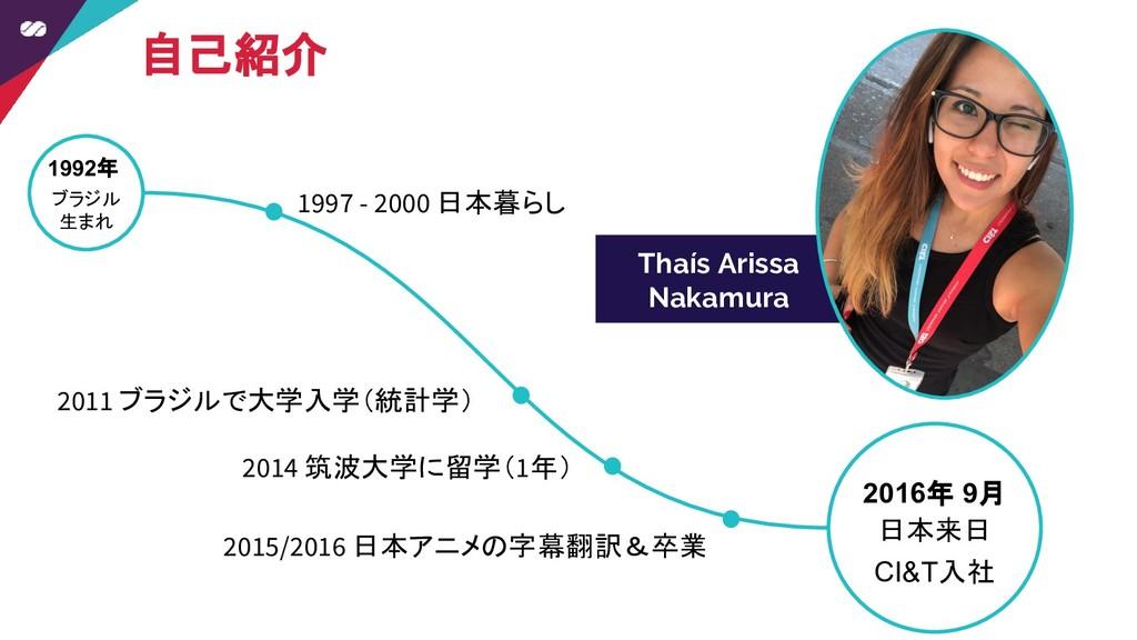 自己紹介 1992年 ブラジル 生まれ 2016年 9月 日本来日 CI&T入社 1997 -...