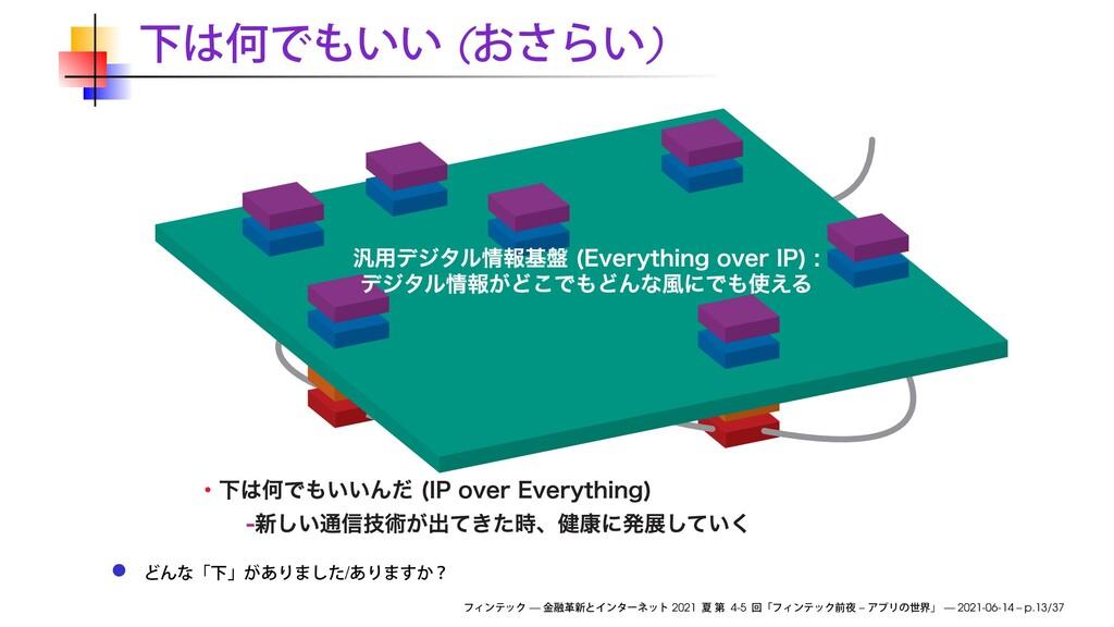 ( ) / — 2021 4-5 – — 2021-06-14 – p.13/37
