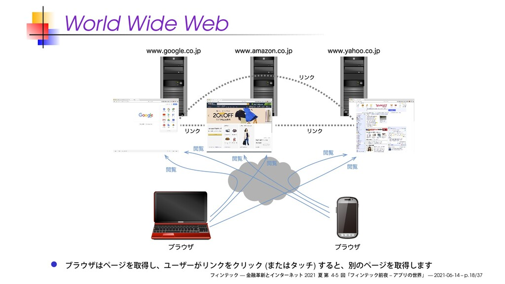 World Wide Web ( ) — 2021 4-5 – — 2021-06-14 – ...