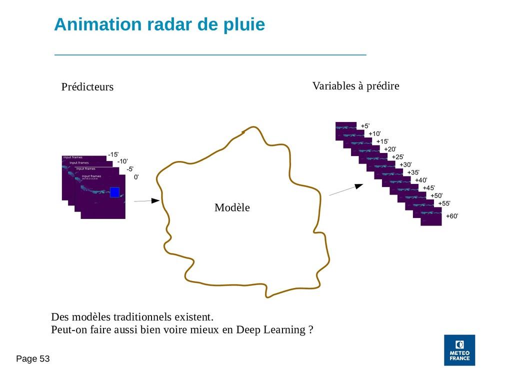 Page 53 Animation radar de pluie +5' +10' +15' ...