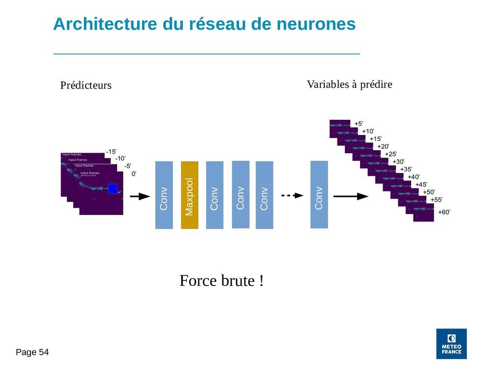Page 54 Architecture du réseau de neurones +5' ...