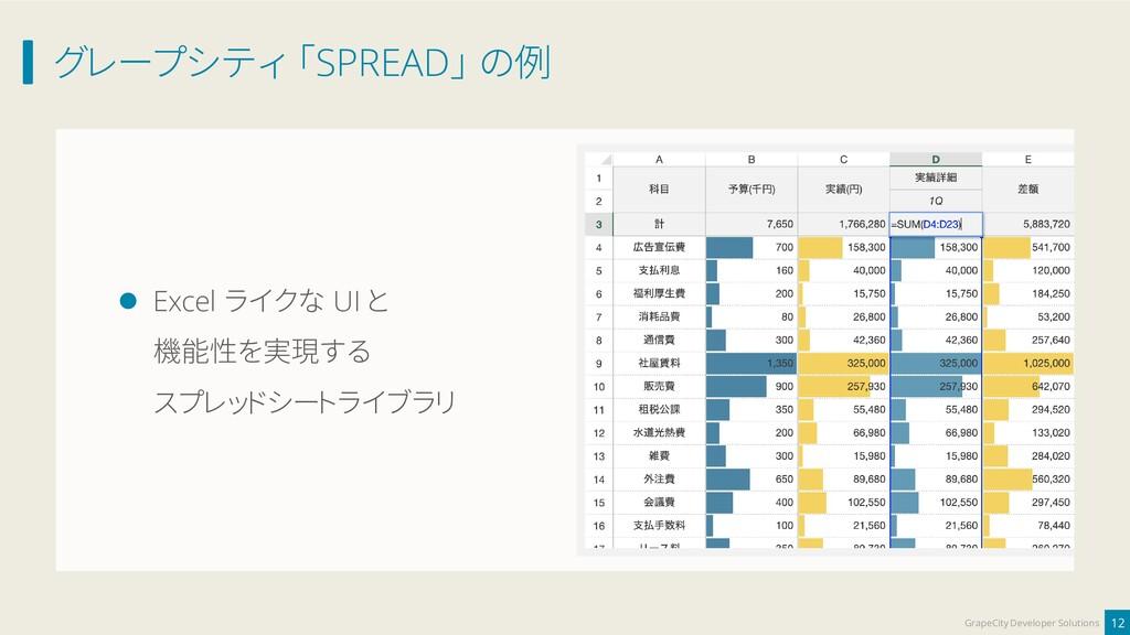 グレープシティ 「SPREAD」 の例 12 GrapeCity Developer Solu...
