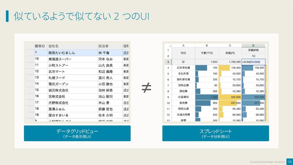 似ているようで似てない 2 つのUI 15 GrapeCity Developer Solut...