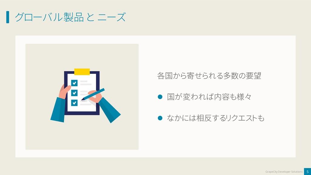 グローバル製品 と ニーズ 5 GrapeCity Developer Solutions 各...