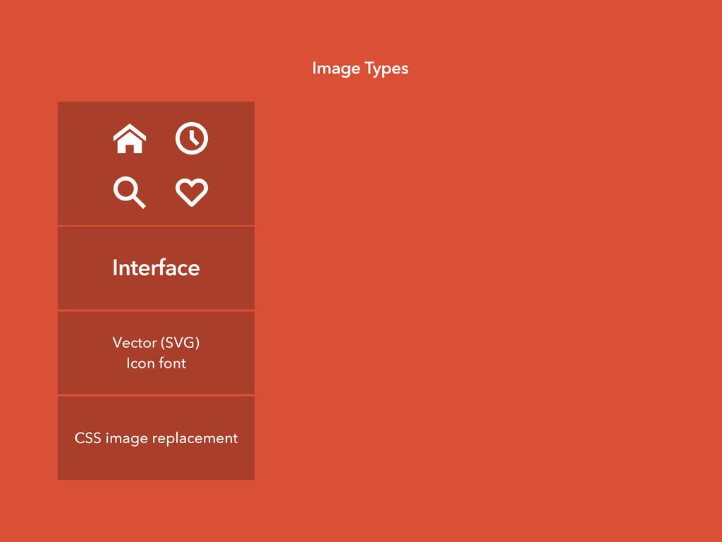 Interface Informative Decorative Vector (SVG) I...