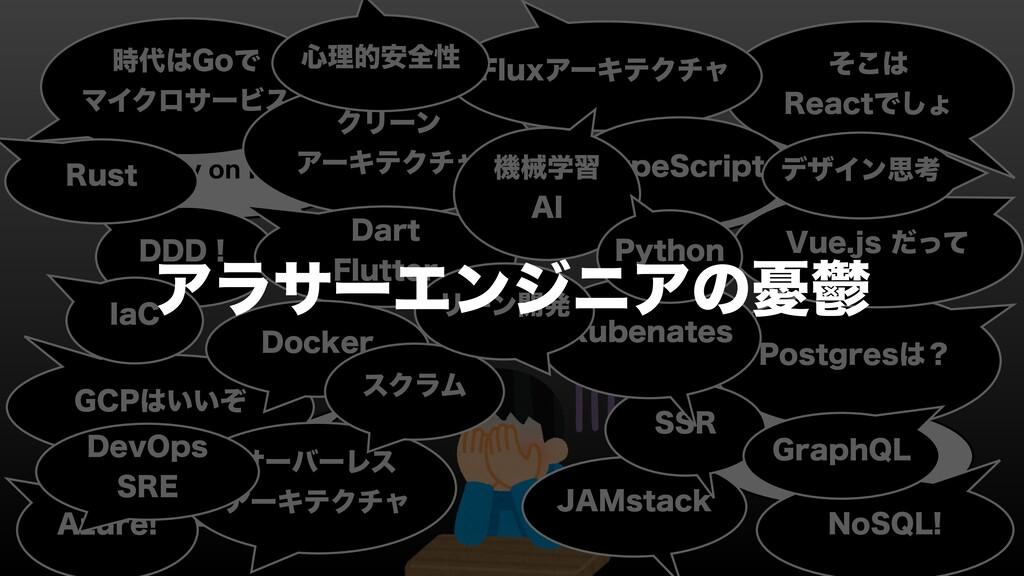 Ruby on Rails AWS (PͰ ϚΠΫϩαʔϏε ($1͍͍ͧ %%%ʂ...