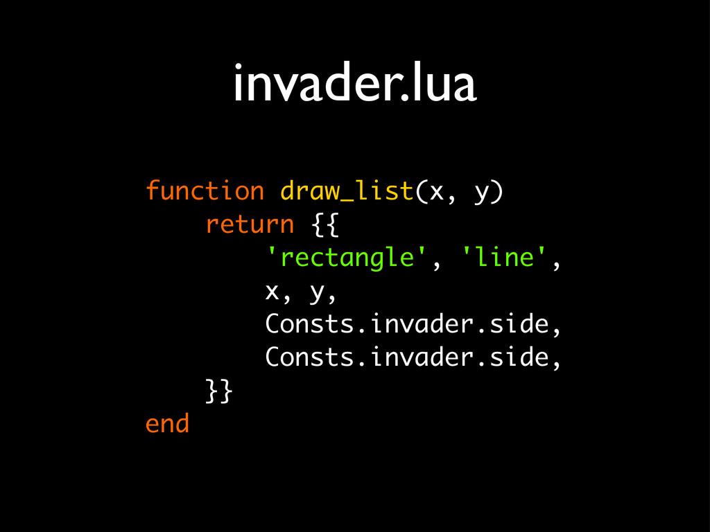 invader.lua function draw_list(x, y) return {{ ...