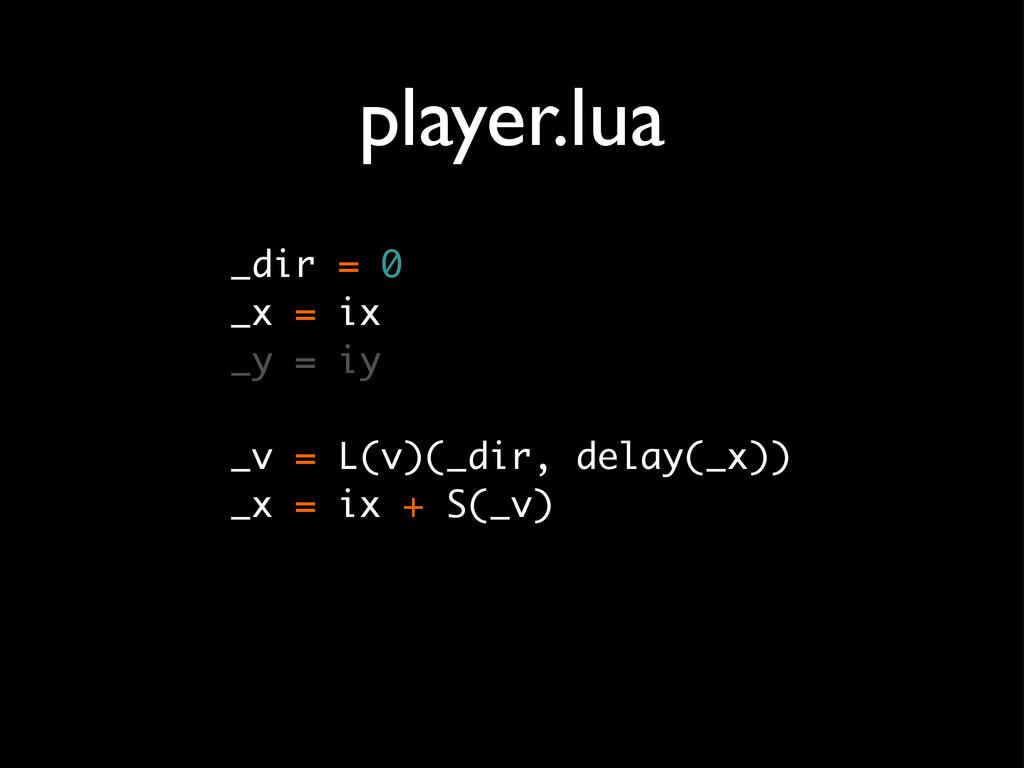 player.lua _dir = 0 _x = ix _y = iy _v = L(v)(_...