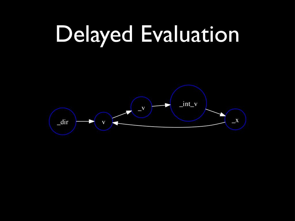 Delayed Evaluation _dir v _v _x _int_v