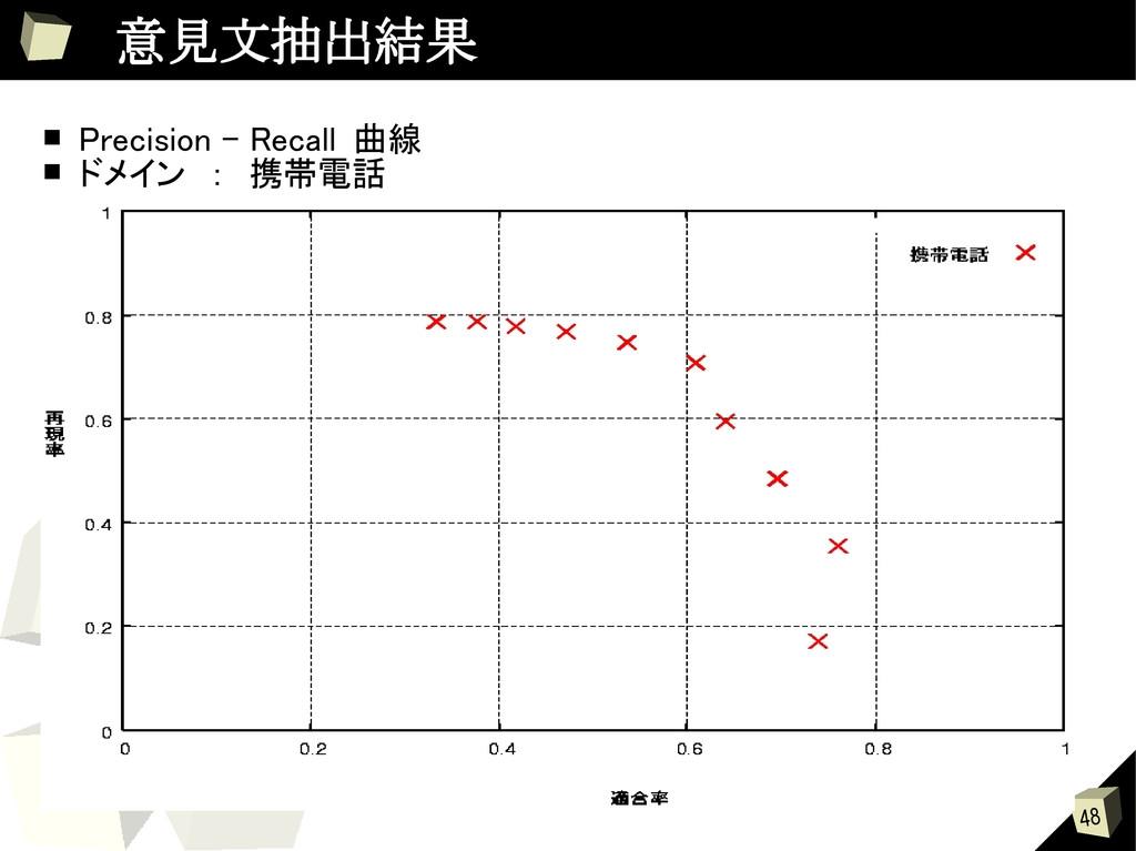 48  意見文抽出結果 ■ Precision – Recall 曲線 ■ ドメイン : 携帯...