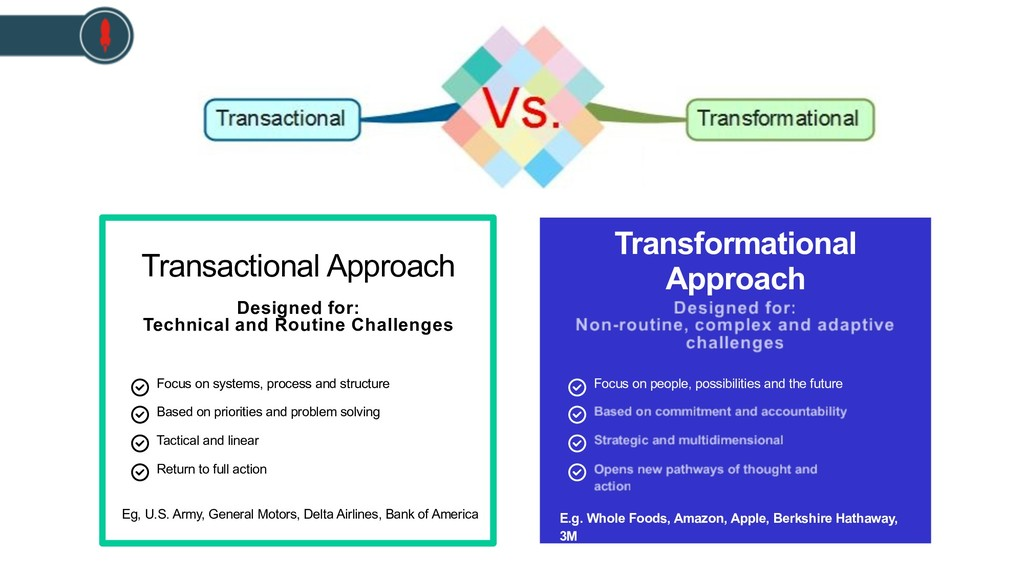 Transactional Approach Designed for: Technical ...