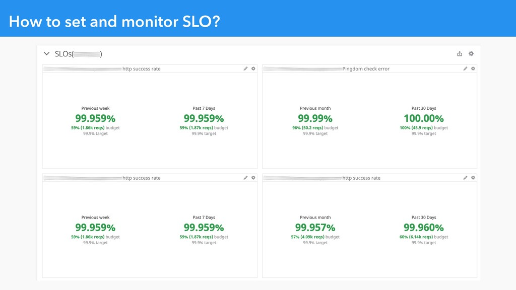 How to set and monitor SLO?