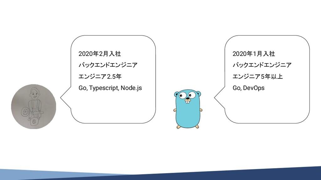 2020年2月入社 バックエンドエンジニア エンジニア2.5年 Go, Typescript,...